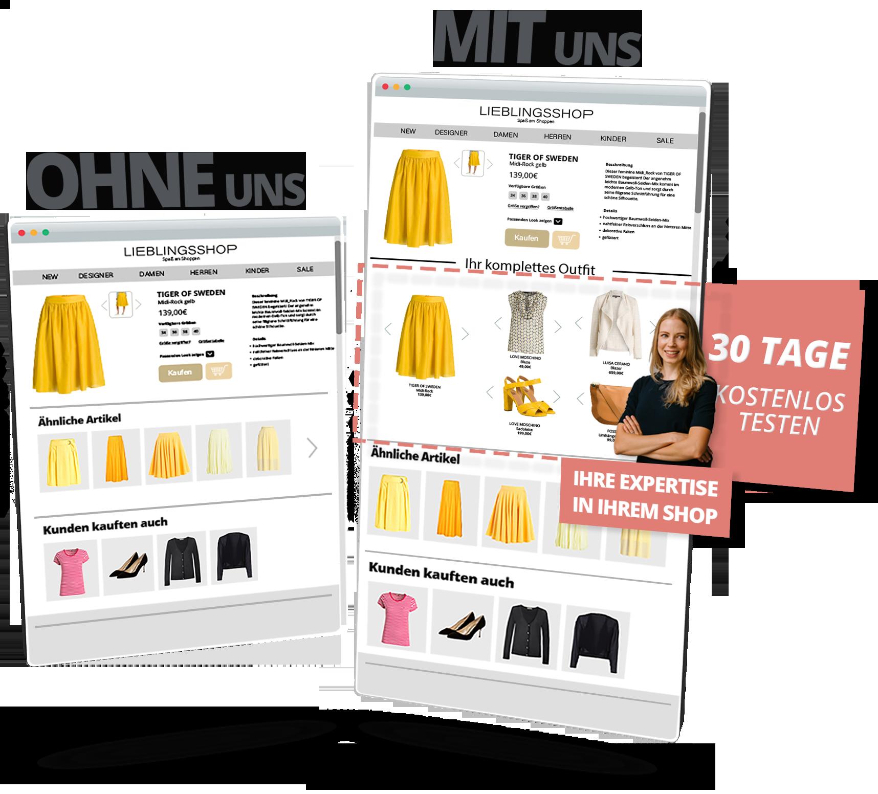 Cross-Selling mit Produkt Set Empfehlungen