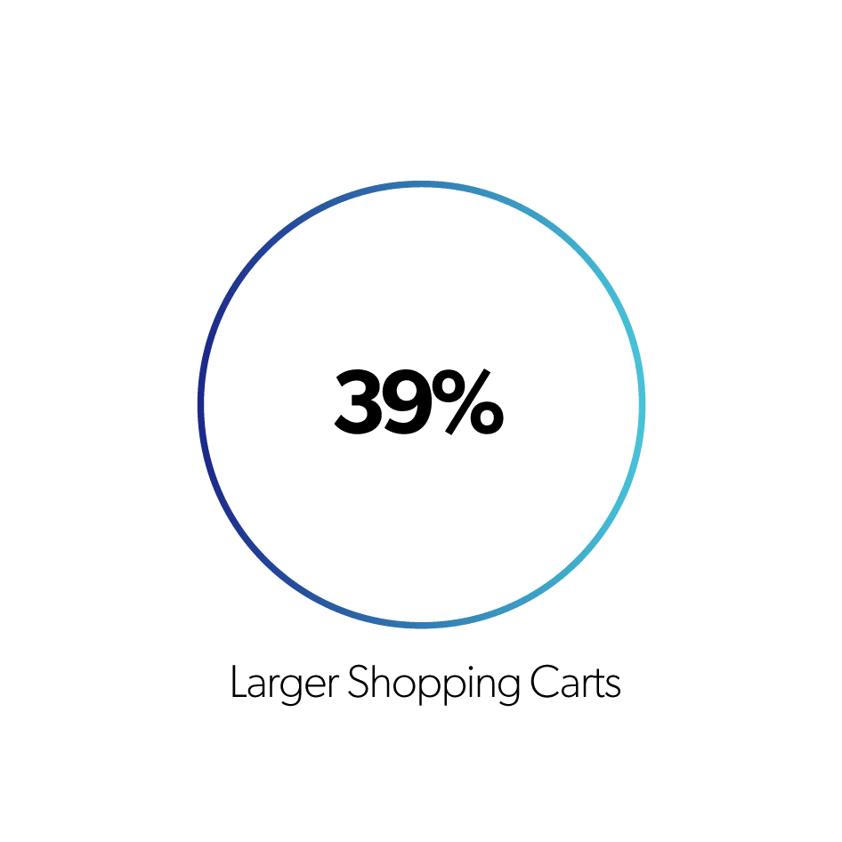 8select Larger Shopping Carts