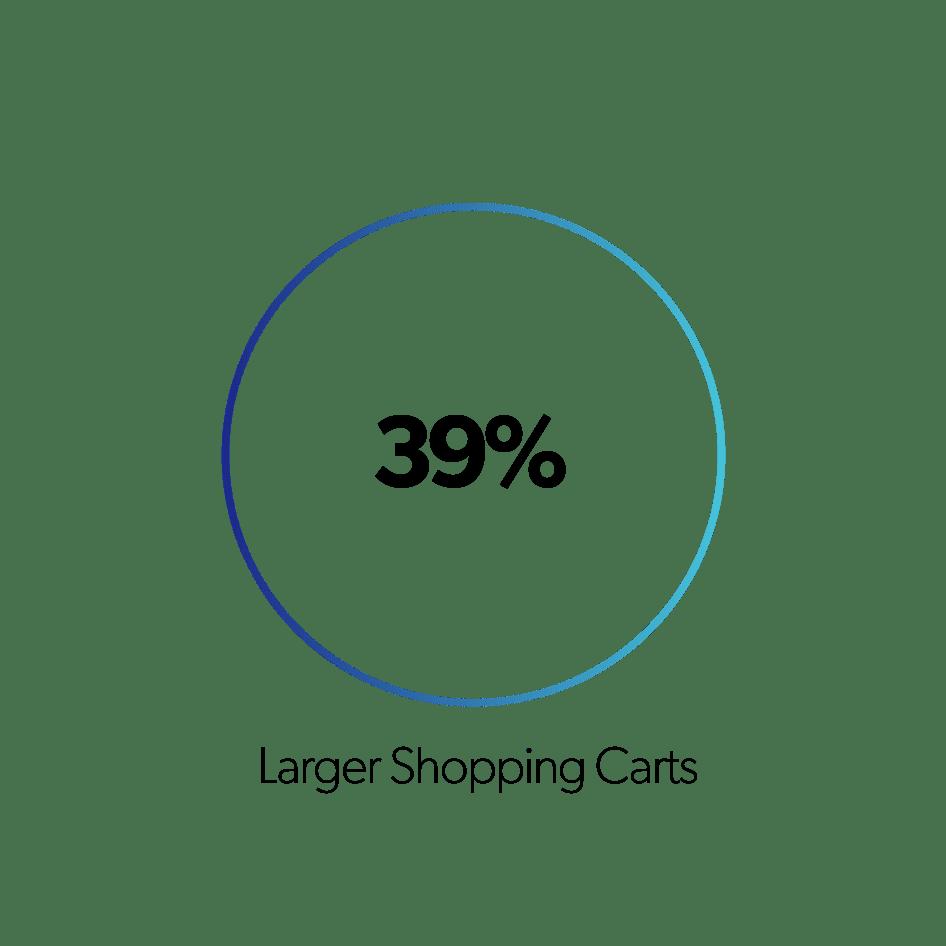 8select Larger Shopping Carts