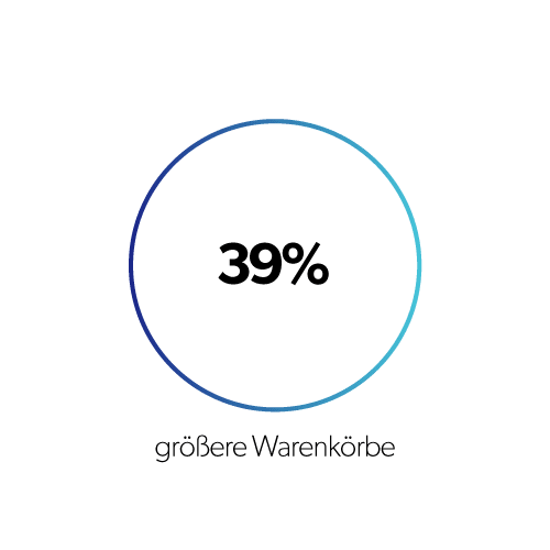 39% größere Warenkörbe mit 8select